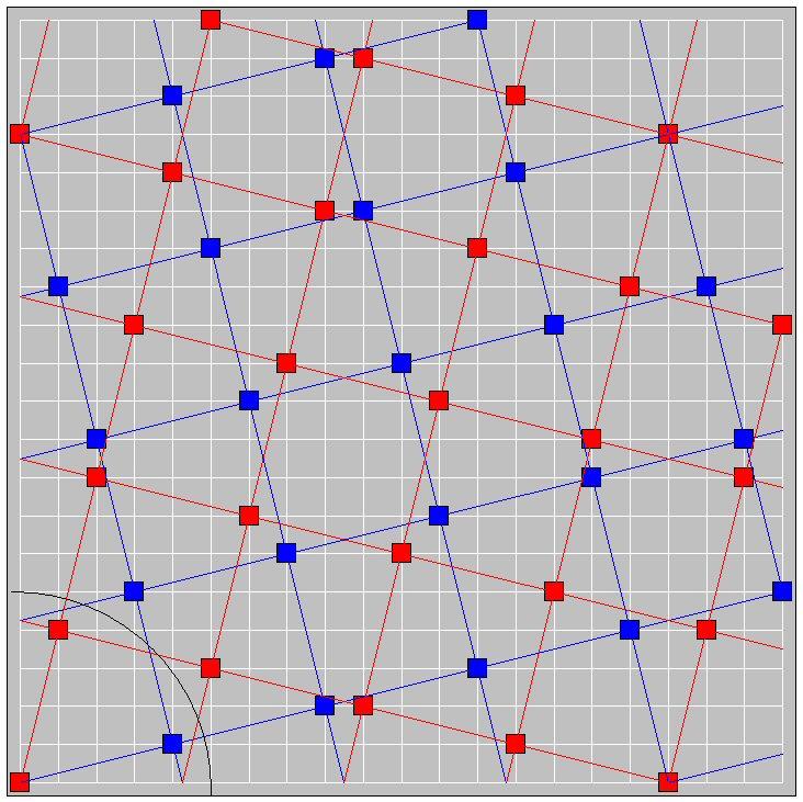 QuadratSummenMod17A