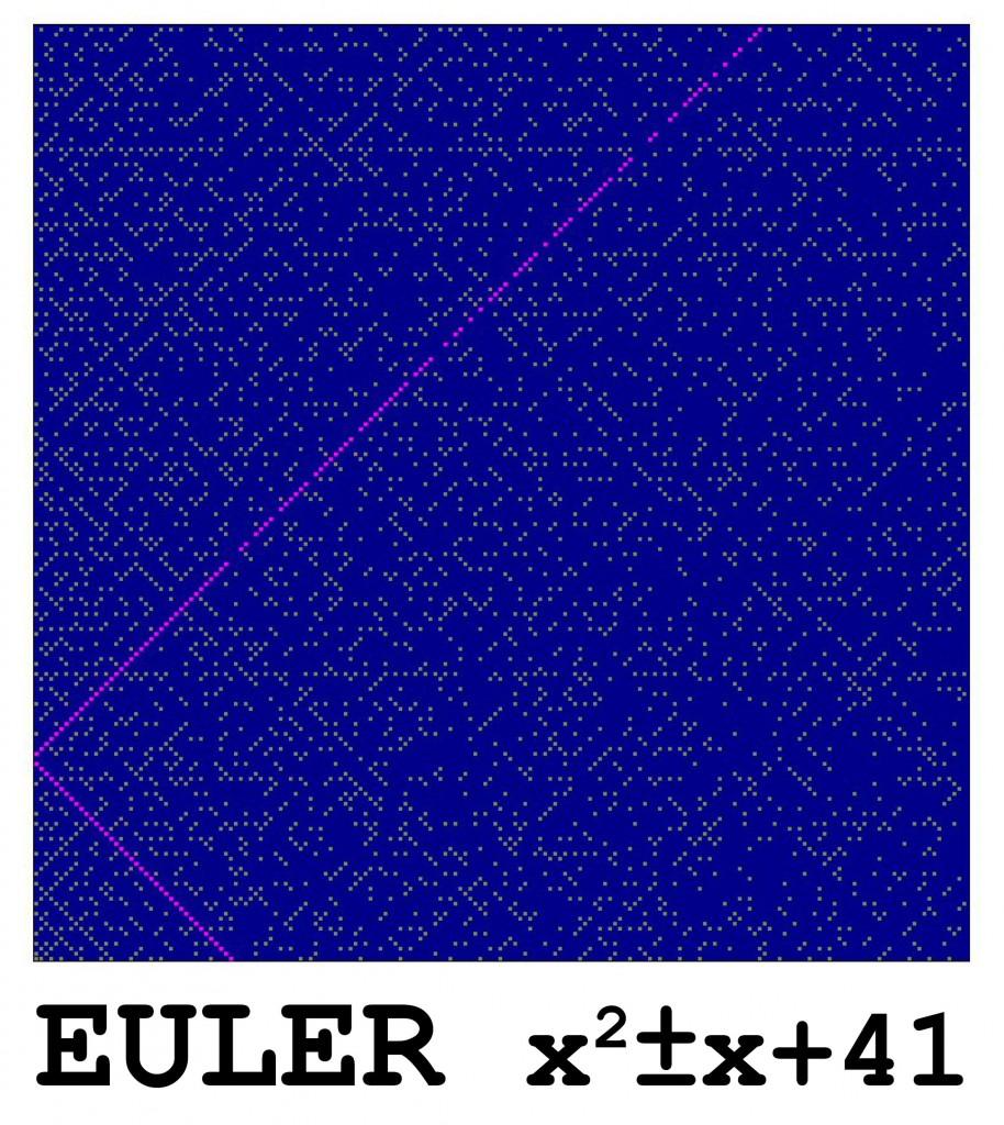 Euler_Primzahlteppich_01