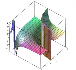 3D_Plot_Bs(x,y)_neu_02